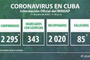Para COVID-19 se estudiaron 2 582 muestras resultando 15 muestras positivas. El país acumula 143 733 muestras realizadas y 2 295 positivas. Por tanto, al cierre del 17 de junio se confirman 15 nuevos casos, para un acumulado de 2 295.