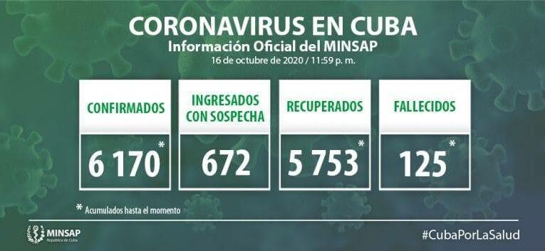 Cuba lamenta un nuevo fallecido por Covid-19
